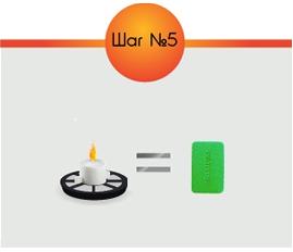 Время действия пластины равно времени горения свечи.